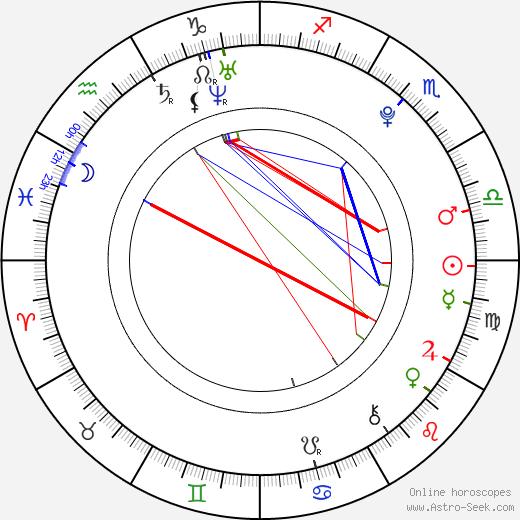 Zoe Weizenbaum день рождения гороскоп, Zoe Weizenbaum Натальная карта онлайн