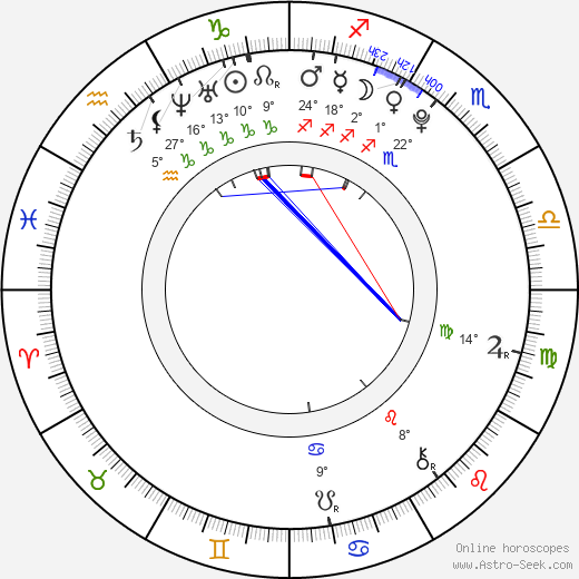 Aaron Murphy birth chart, biography, wikipedia 2018, 2019