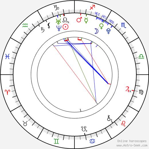 Aaron Murphy astro natal birth chart, Aaron Murphy horoscope, astrology
