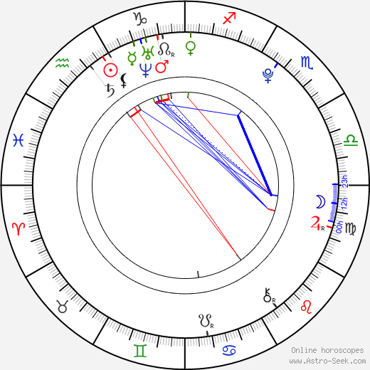 Hayley Warner astro natal birth chart, Hayley Warner horoscope, astrology