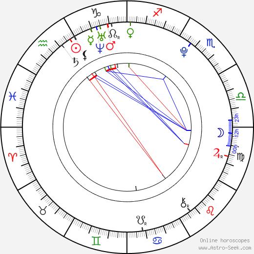 Джек Рейнор Jack Reynor день рождения гороскоп, Jack Reynor Натальная карта онлайн