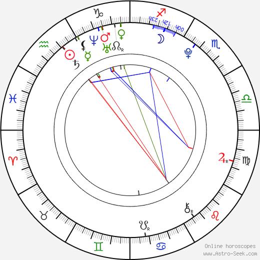 Joséphine Berry день рождения гороскоп, Joséphine Berry Натальная карта онлайн