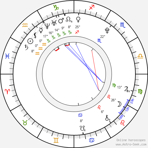 Melissa Anne Smith birth chart, biography, wikipedia 2020, 2021