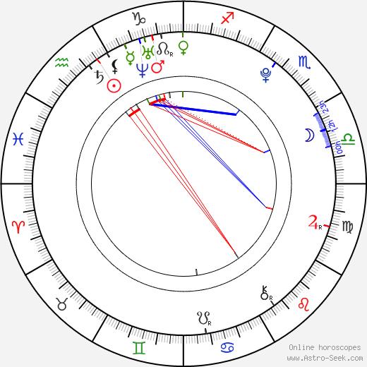 Poppy Rogers день рождения гороскоп, Poppy Rogers Натальная карта онлайн