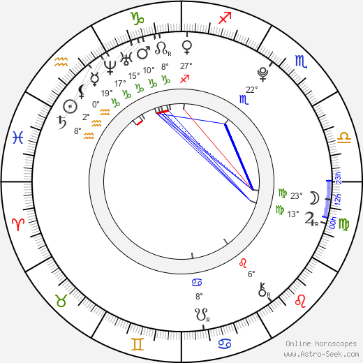 Reina Triendl birth chart, biography, wikipedia 2019, 2020