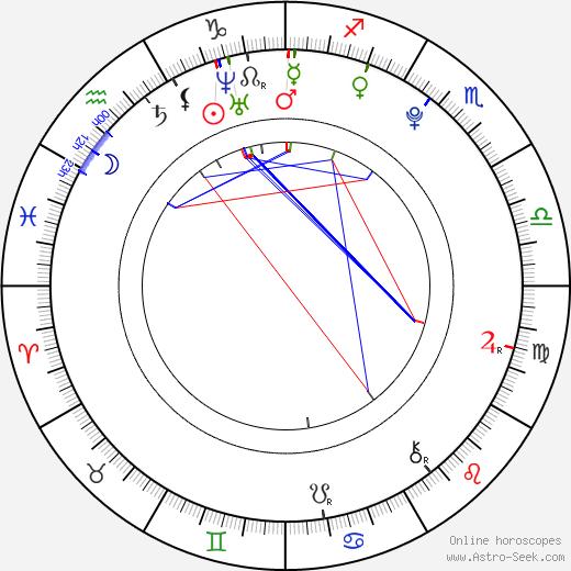 Sara Langebæk Gaarmann astro natal birth chart, Sara Langebæk Gaarmann horoscope, astrology