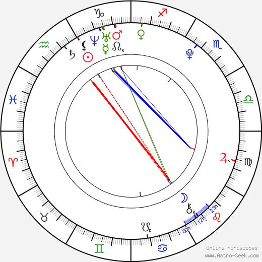 Sara Sálamo день рождения гороскоп, Sara Sálamo Натальная карта онлайн