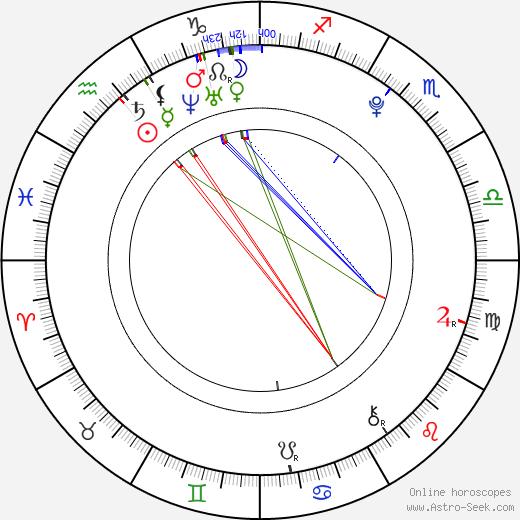 Tahnee Atkinson birth chart, Tahnee Atkinson astro natal horoscope, astrology