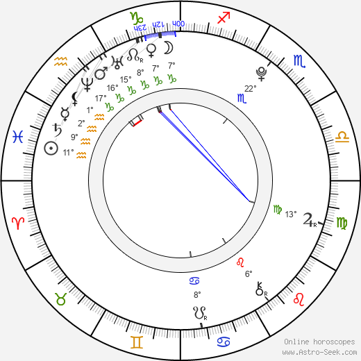 Tyler Seguin birth chart, biography, wikipedia 2019, 2020