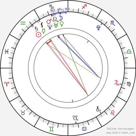 Tyler Seguin birth chart, Tyler Seguin astro natal horoscope, astrology
