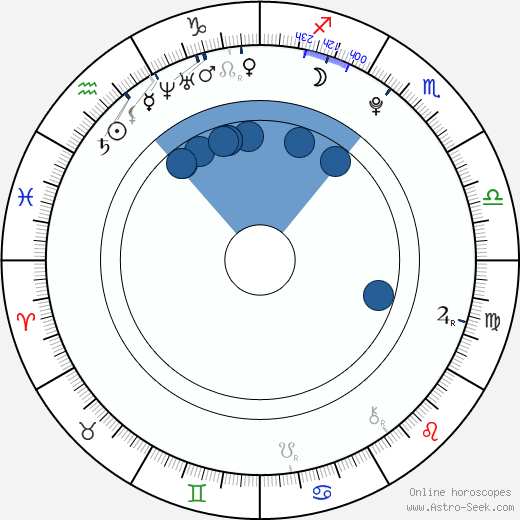Zlatko Krickic wikipedia, horoscope, astrology, instagram