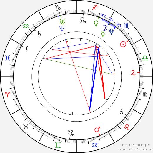 Emily Hagins tema natale, oroscopo, Emily Hagins oroscopi gratuiti, astrologia