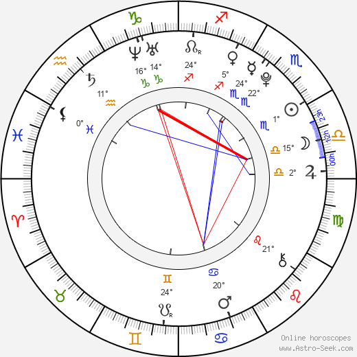 Gary Gerbrandt birth chart, biography, wikipedia 2019, 2020