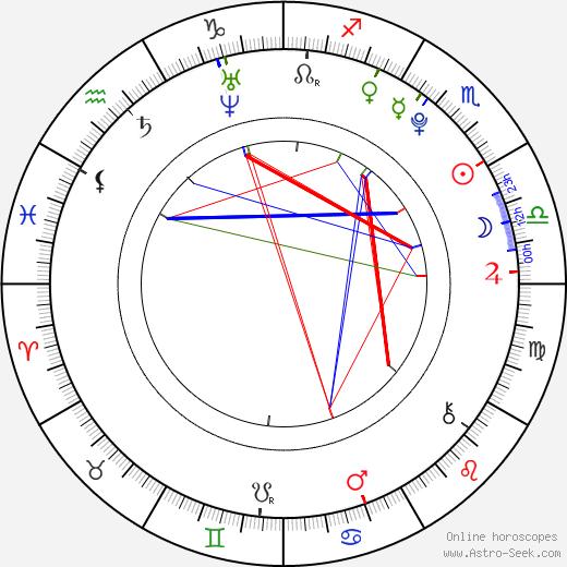 Gary Gerbrandt birth chart, Gary Gerbrandt astro natal horoscope, astrology