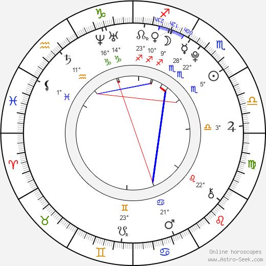 Jermaine Crawford birth chart, biography, wikipedia 2020, 2021
