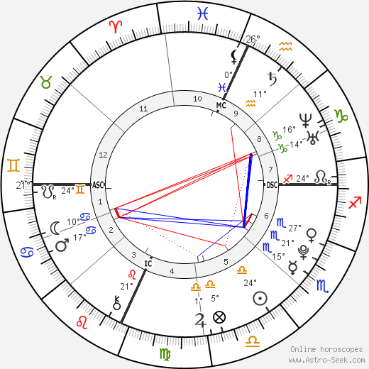 Laura Abigail Haefeli birth chart, biography, wikipedia 2020, 2021