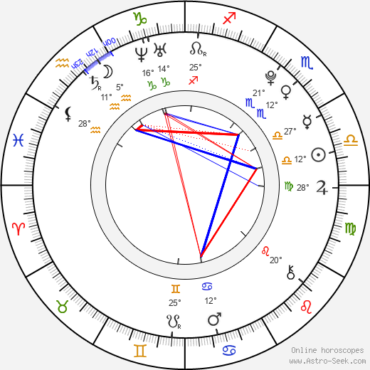 Mercedes Lambre birth chart, biography, wikipedia 2019, 2020