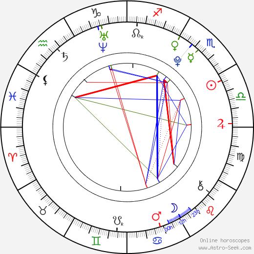 Perry Allen tema natale, oroscopo, Perry Allen oroscopi gratuiti, astrologia