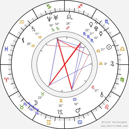 Savannah Outen birth chart, biography, wikipedia 2019, 2020