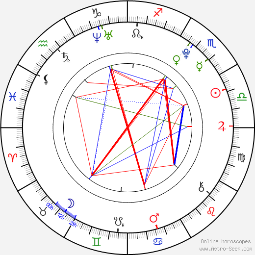 Savannah Outen astro natal birth chart, Savannah Outen horoscope, astrology