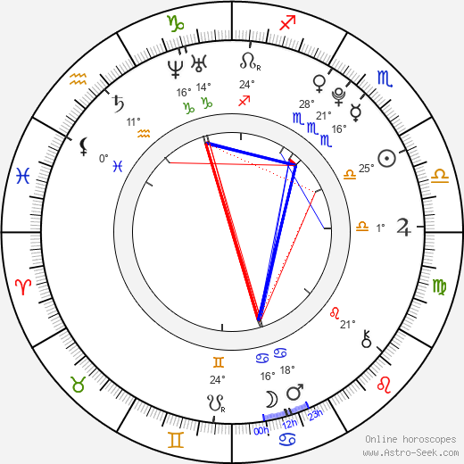 Sloane Avery tema natale, biography, Biografia da Wikipedia 2020, 2021