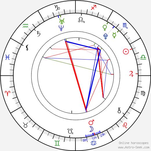 Sloane Avery tema natale, oroscopo, Sloane Avery oroscopi gratuiti, astrologia