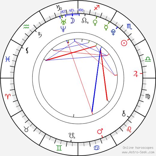 Tequan Richmond tema natale, oroscopo, Tequan Richmond oroscopi gratuiti, astrologia