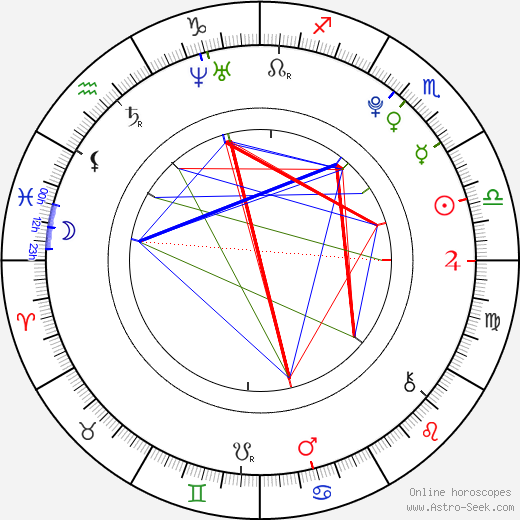 Тайлер Джеймс Уильямс Tyler James Williams день рождения гороскоп, Tyler James Williams Натальная карта онлайн