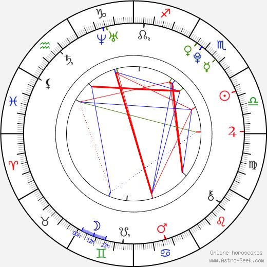 Vincent Martella tema natale, oroscopo, Vincent Martella oroscopi gratuiti, astrologia