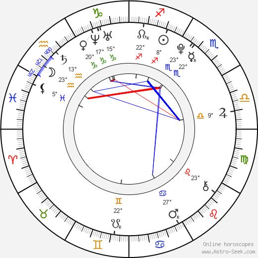 Adriana Chechik birth chart, biography, wikipedia 2019, 2020