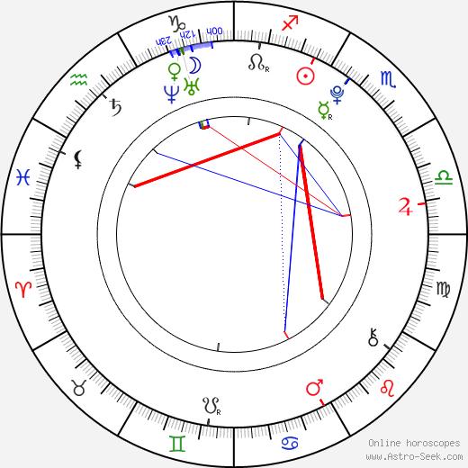 Alex Neuberger astro natal birth chart, Alex Neuberger horoscope, astrology