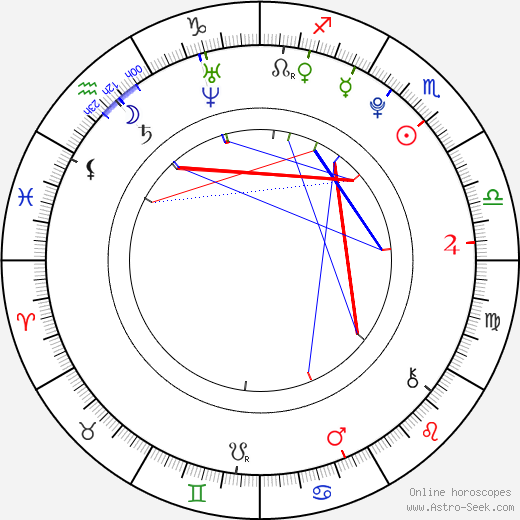 Anika Art astro natal birth chart, Anika Art horoscope, astrology