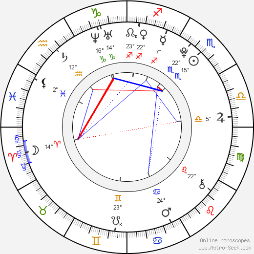 Christopher Tavarez birth chart, biography, wikipedia 2019, 2020