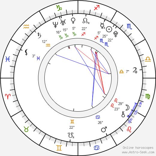 Darian Weiss birth chart, biography, wikipedia 2020, 2021