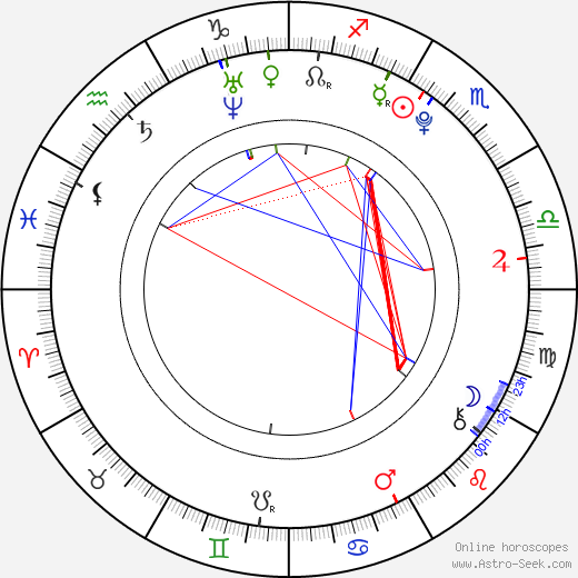Darian Weiss birth chart, Darian Weiss astro natal horoscope, astrology