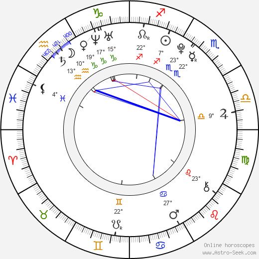 David Lambert birth chart, biography, wikipedia 2018, 2019