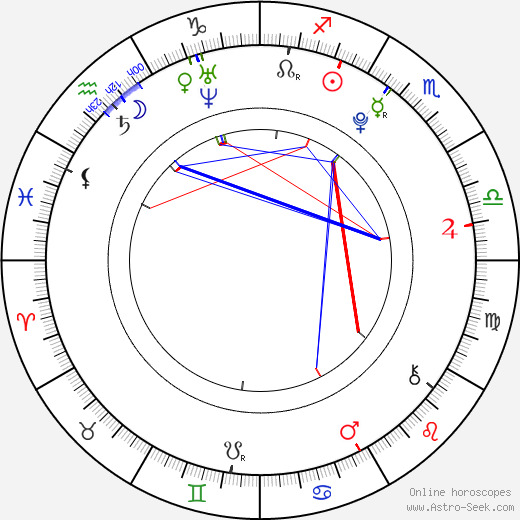David Lambert astro natal birth chart, David Lambert horoscope, astrology