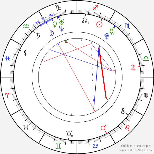 Hayden Tank astro natal birth chart, Hayden Tank horoscope, astrology