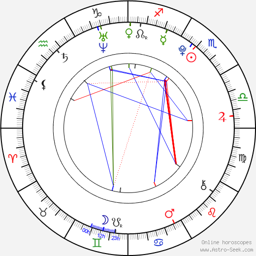 Macey Cruthird astro natal birth chart, Macey Cruthird horoscope, astrology