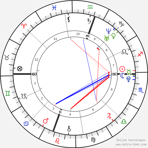 Miley Cyrus astro natal birth chart, Miley Cyrus horoscope, astrology