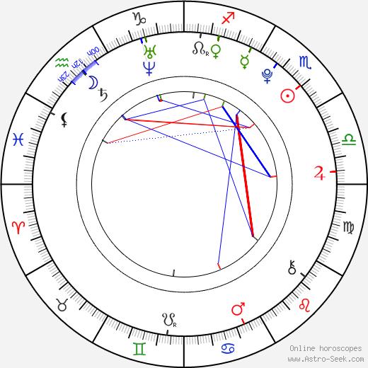 Sarah Beck astro natal birth chart, Sarah Beck horoscope, astrology