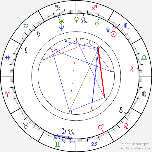 Shelbie Bruce astro natal birth chart, Shelbie Bruce horoscope, astrology