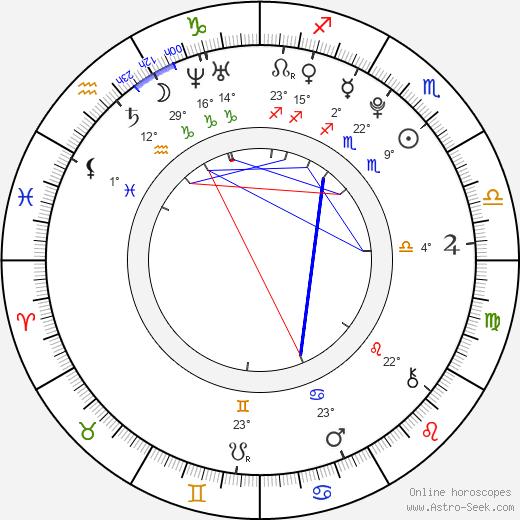 Svea Bein birth chart, biography, wikipedia 2019, 2020