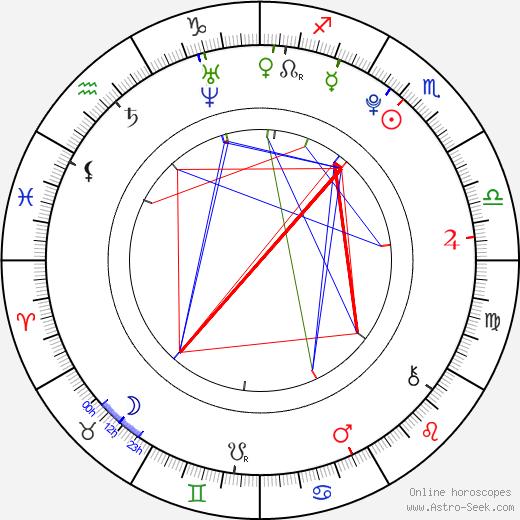 Vivien Eileen Bauernschmidt astro natal birth chart, Vivien Eileen Bauernschmidt horoscope, astrology