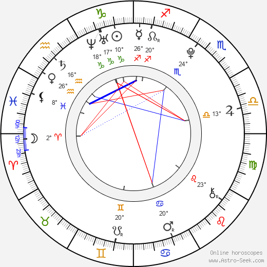 Cherry Kiss birth chart, biography, wikipedia 2019, 2020