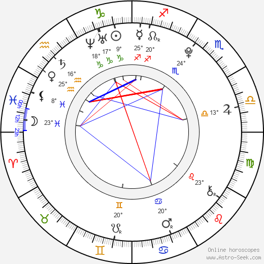 Colin Carter birth chart, biography, wikipedia 2019, 2020