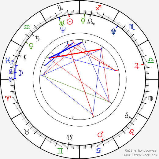 Colin Carter astro natal birth chart, Colin Carter horoscope, astrology