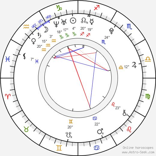 Jade Thirlwall birth chart, biography, wikipedia 2019, 2020