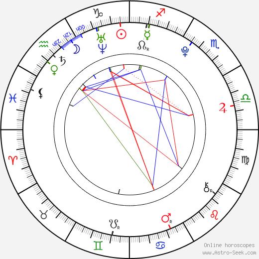 Jade Thirlwall astro natal birth chart, Jade Thirlwall horoscope, astrology