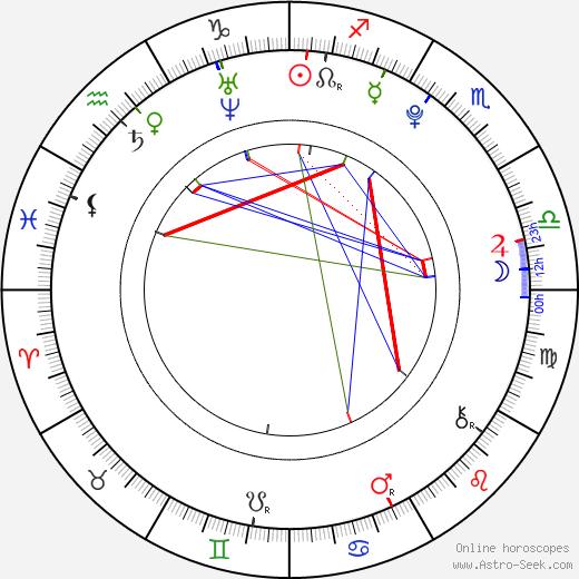 Jordan Garrett день рождения гороскоп, Jordan Garrett Натальная карта онлайн